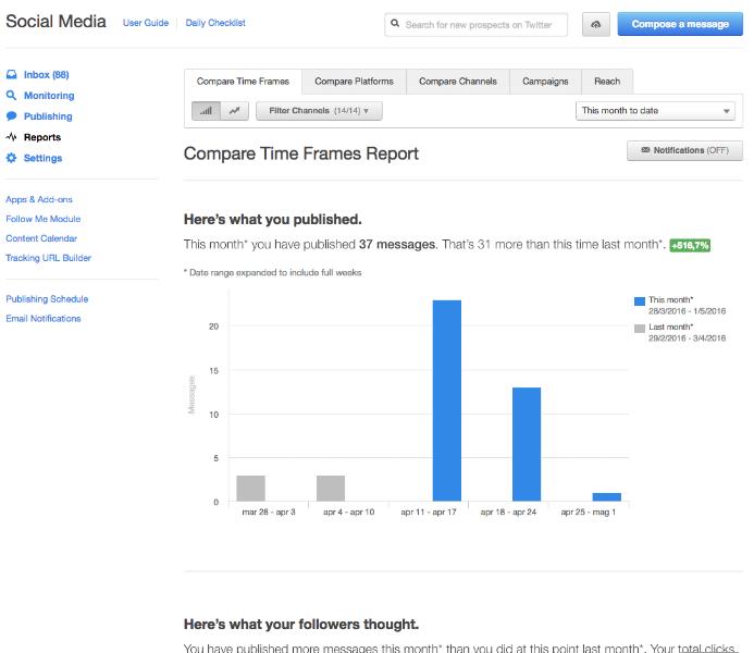 AI_Social_Media_Report-767420-edited