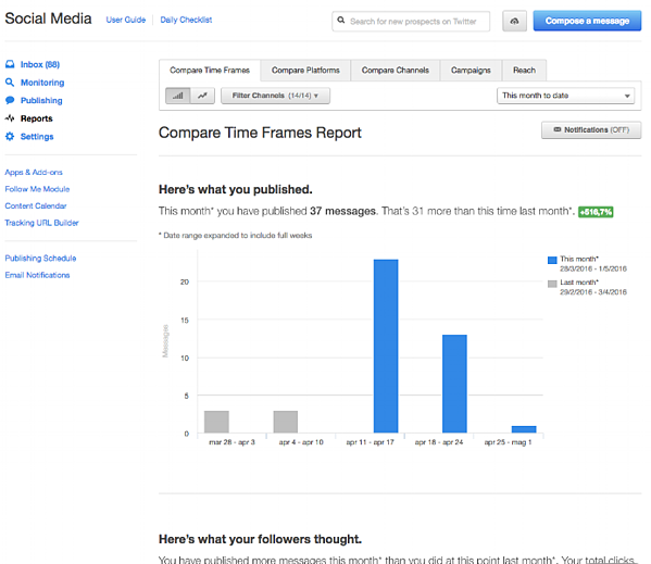 AI_Social_Media_Report-767420-edited