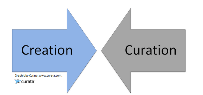 Content-Curation-Marketing.png