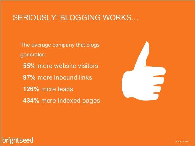 Benefici scrivere blog post