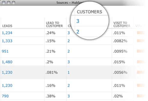 marketing-analytics-report.png