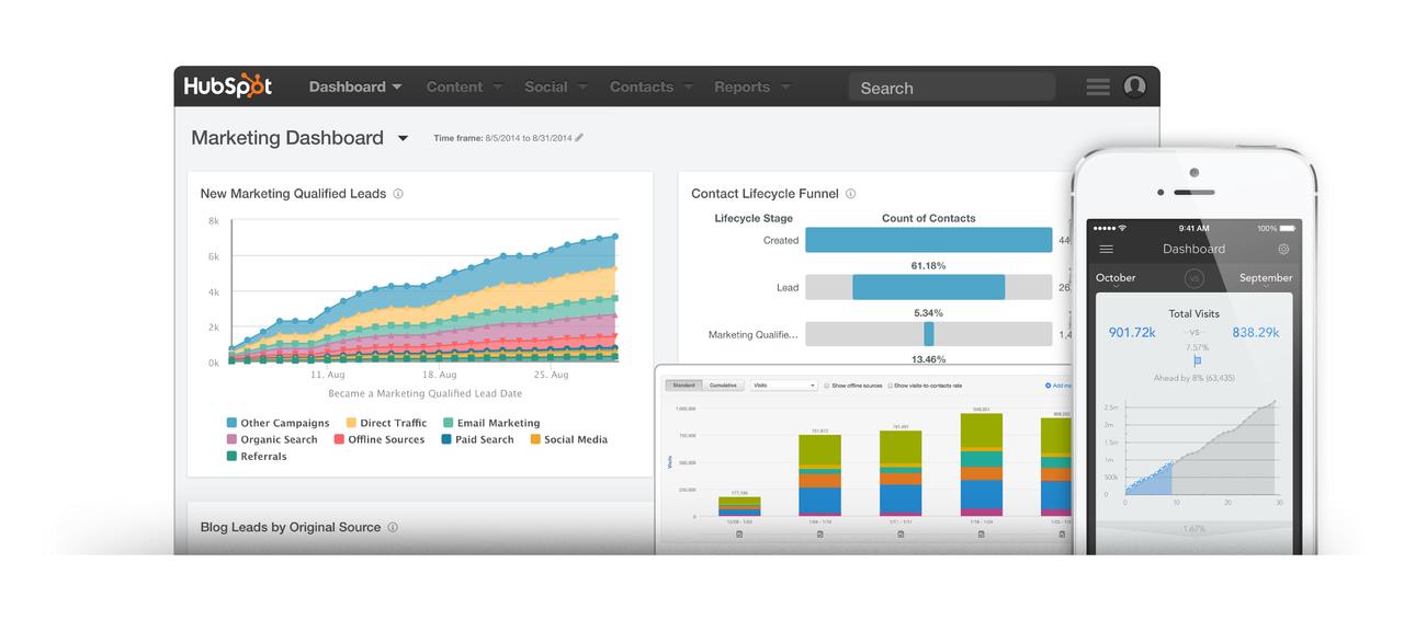 Marketing_analytics_funnel